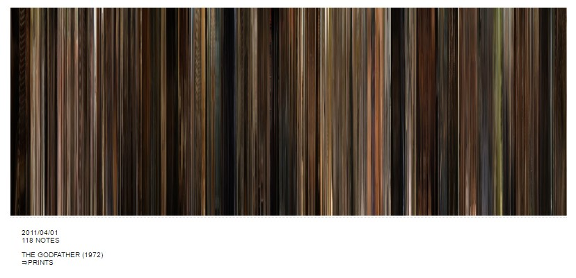 moviebarcode The Godfather 1972